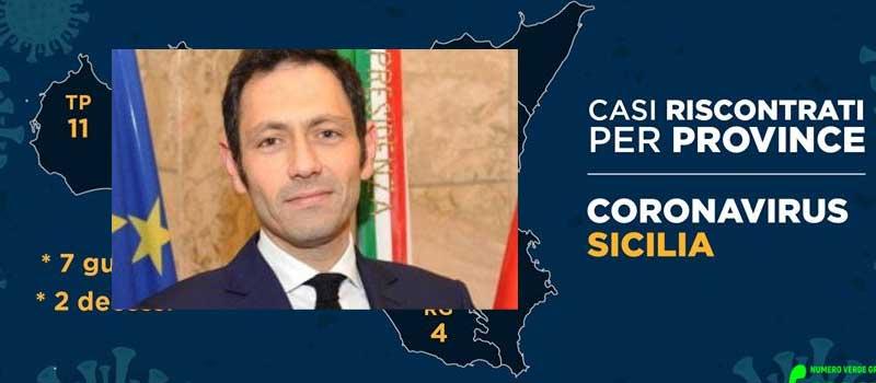 Coronavirus: la situazione in Sicilia