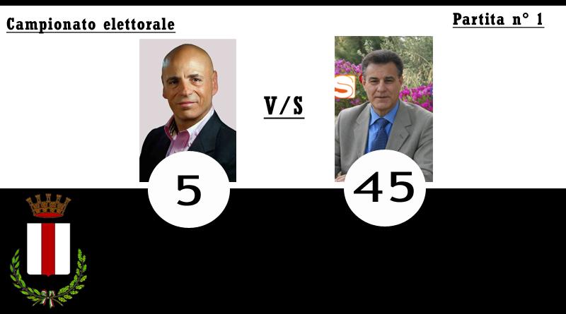 Elezioni: nel ballottaggio simulato stravince Tudisco su Miroddi