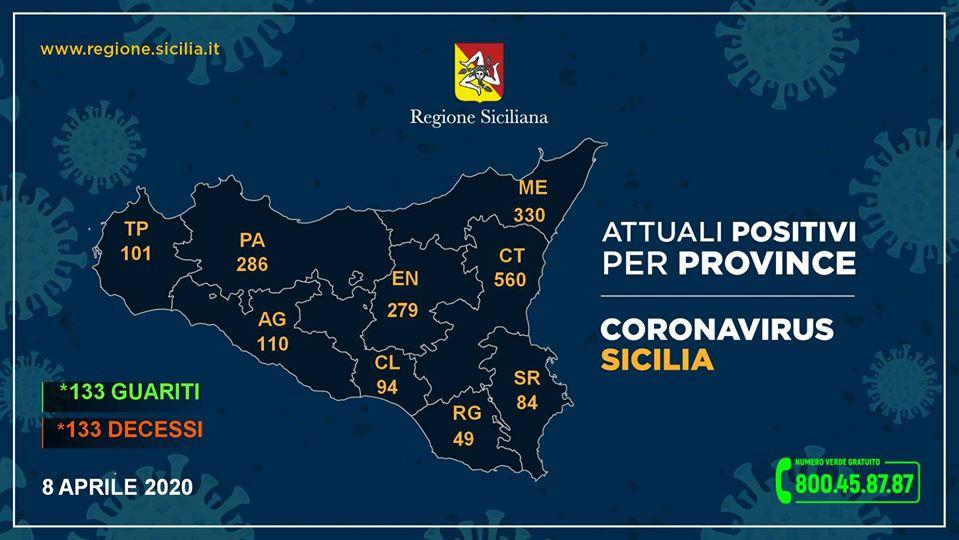 Coronavirus: la situazione in Scilia oggi 8 aprile